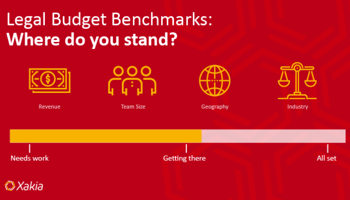 Budget Benchmarks: Where do you Stand? | Evolve the Law