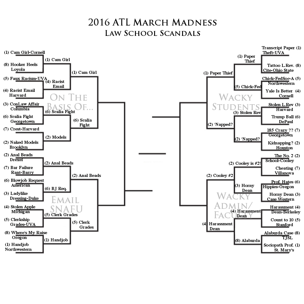 ATL March Madness: The Elite 8 Of Law School Scandals | Above the Law