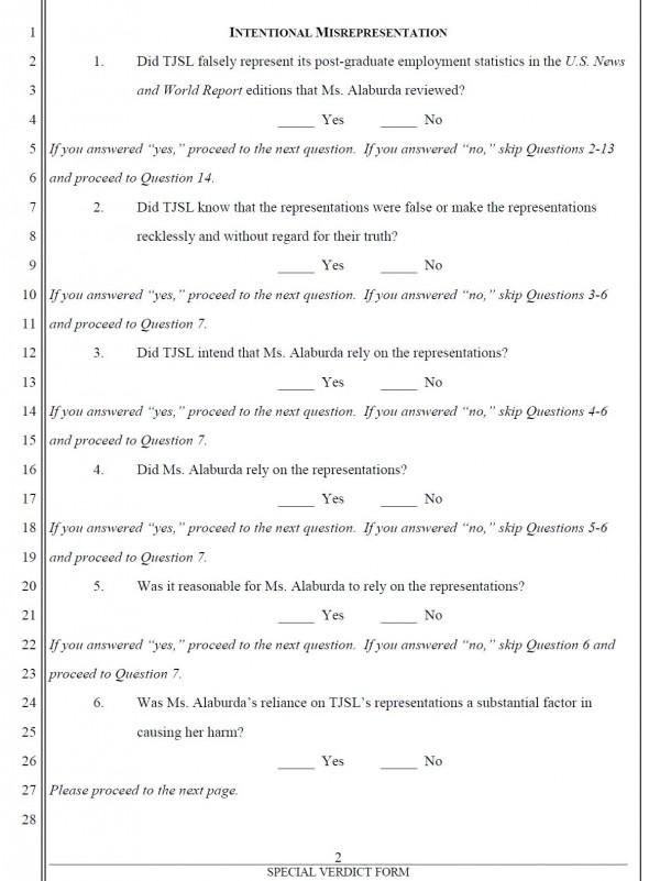 Understanding The Alaburda V Thomas Jefferson Law Verdict A
