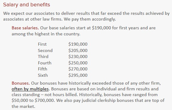 CA To $190K!? Which Firm Raised First-Year Salaries? | Above the Law
