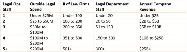 tr 620x172 - Right-Sizing Your Legal Operations For Scale
