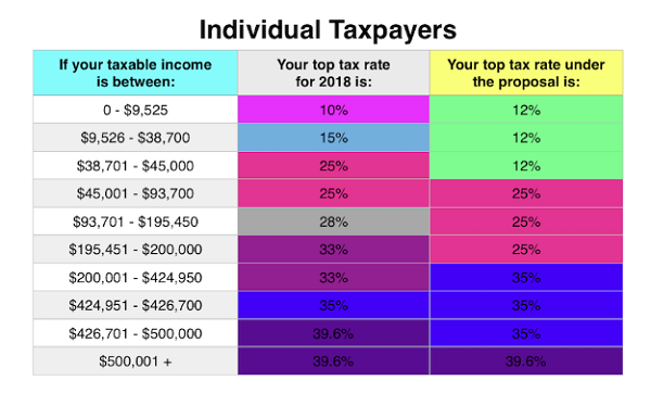 New Tax Bill Mortgage And Property Deductions