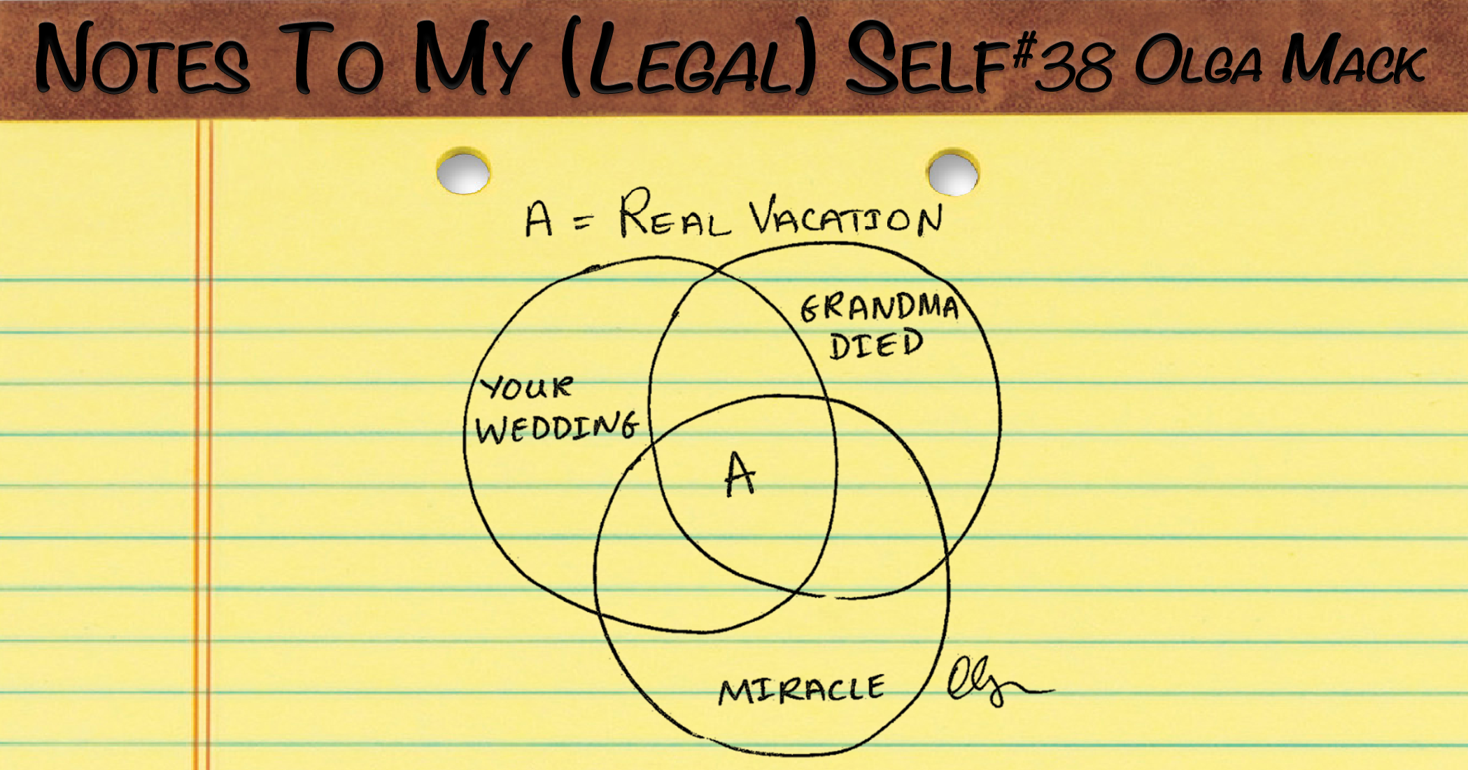 LegalSelf 38 - What It Really Takes To Go On Vacation