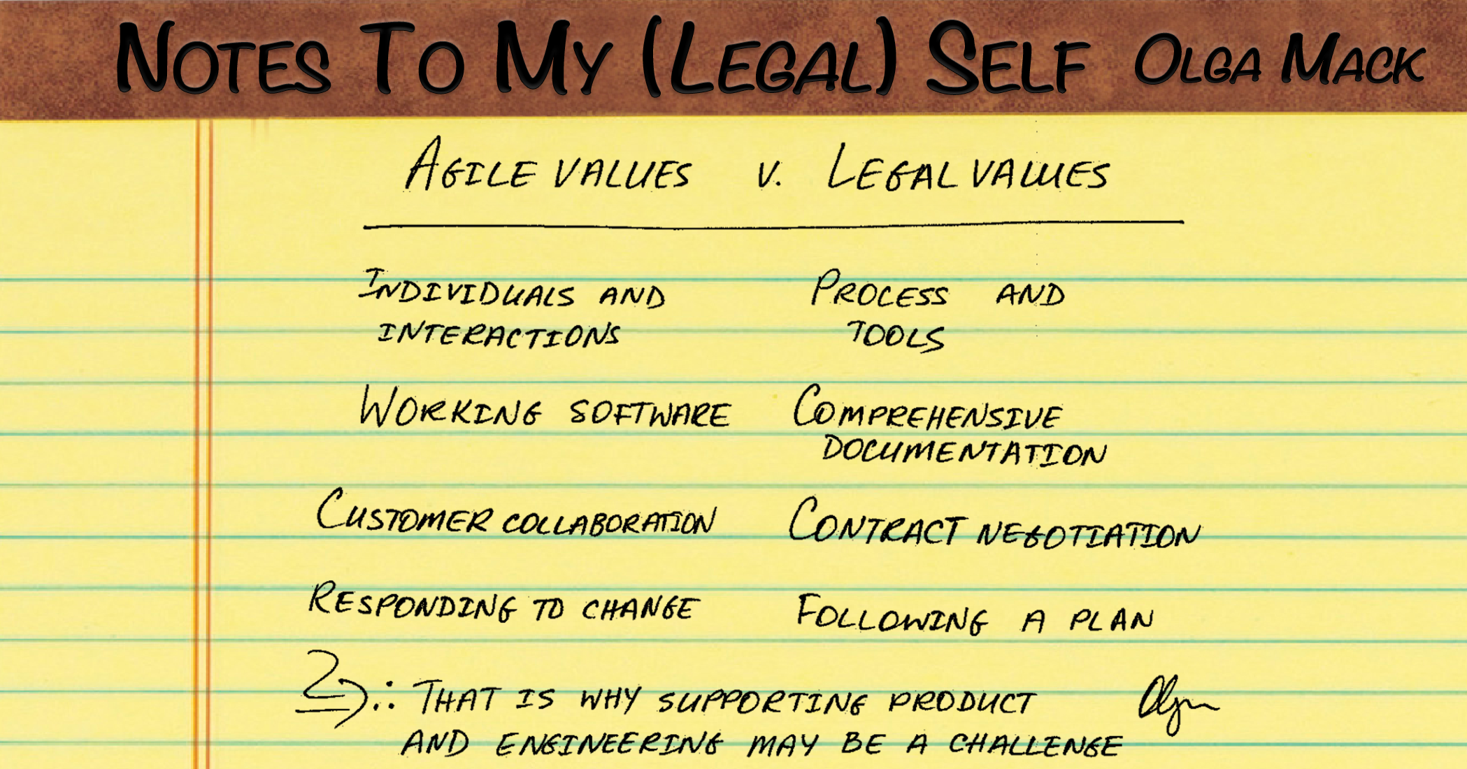 LegalSelf 43 - In-House Work Is A Delicate Balancing Act