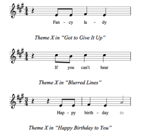 Blurred Lines: Can You Copy A Music Genre? | Above the Law