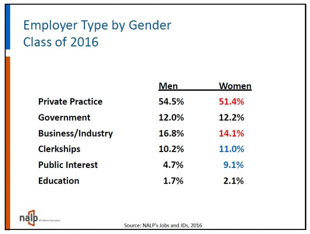 Diversity & Inclusion For Recent Law School Grads Seems To