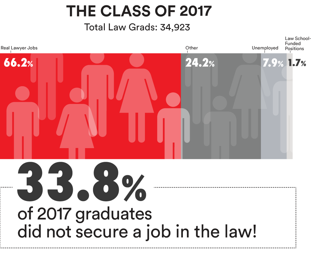 the 2018 atl top 50 law school rankings | law school rankings