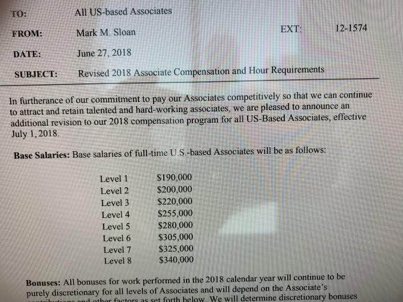 Giddy Up! Associate Salaries Increasing Across Texas | Above