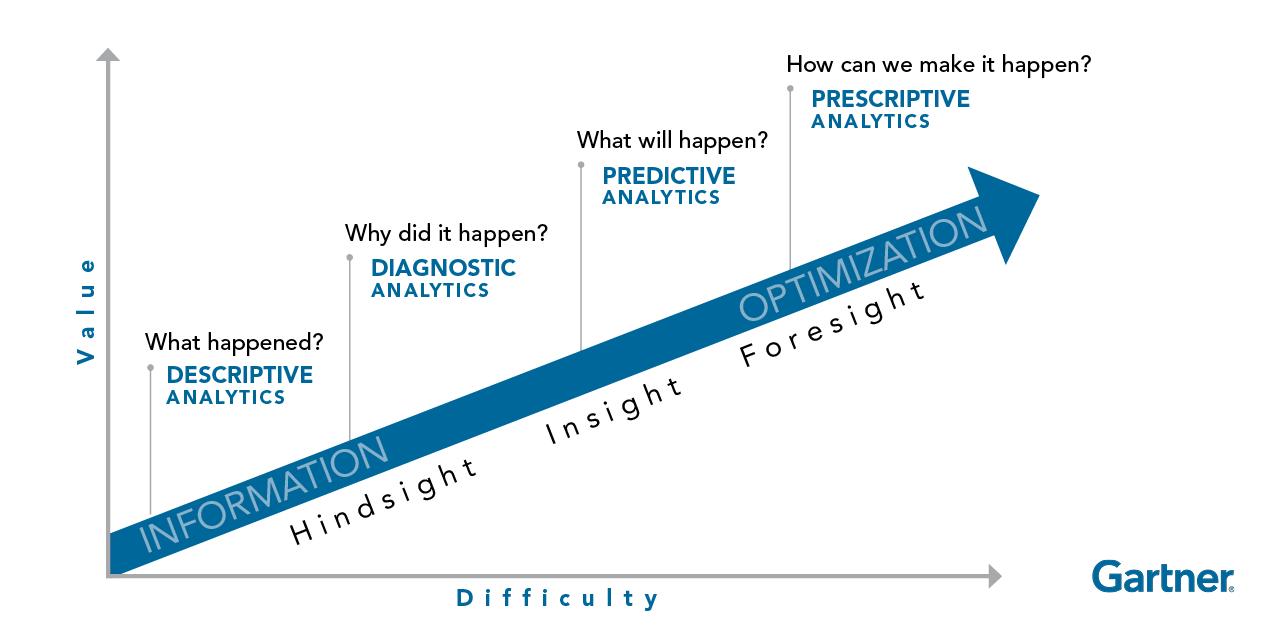 Big Data and the Litigation Analytics Revolution | Law2020 Homepage