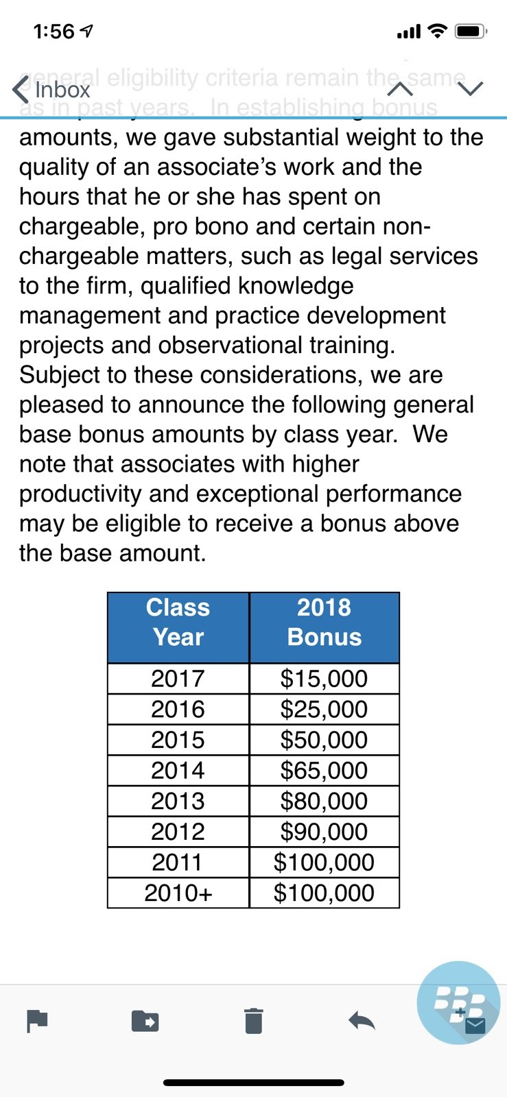 Biglaw Firm Announces Bonuses — And Updates Their Salary Scale