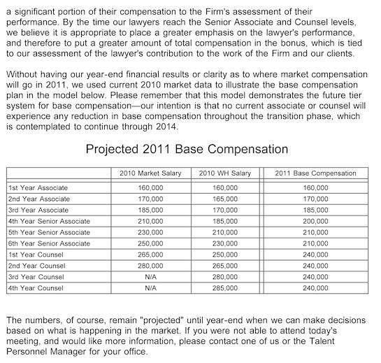 Gmail - WilmerHale Compensation